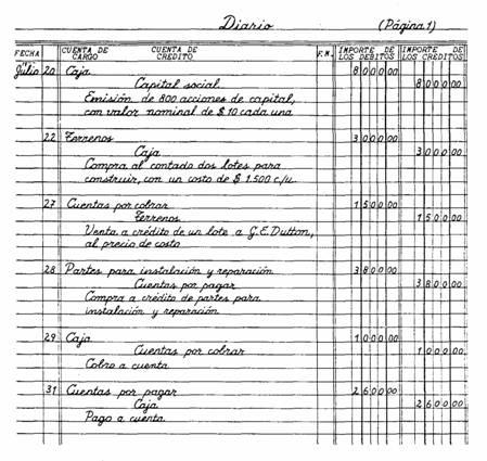 Hoja de cálculo contable antigua