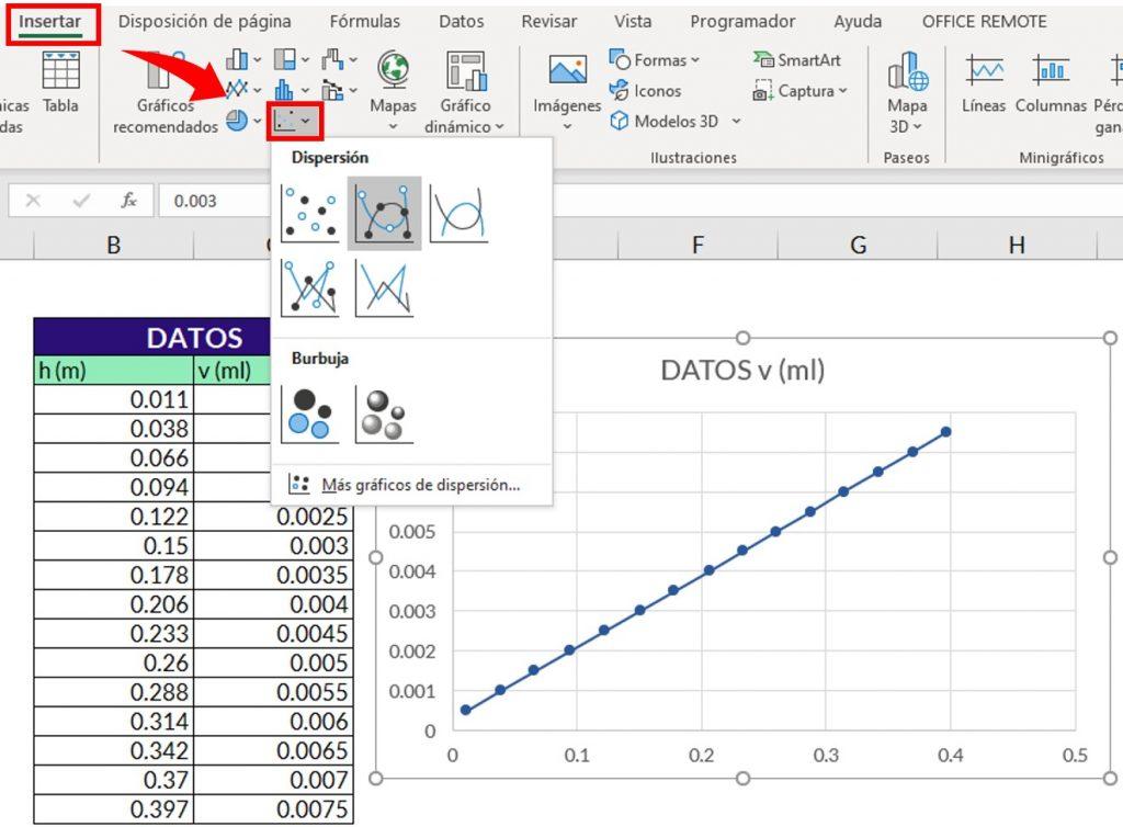 cómo crear un gráfico de dispersión en excel cómo hacer