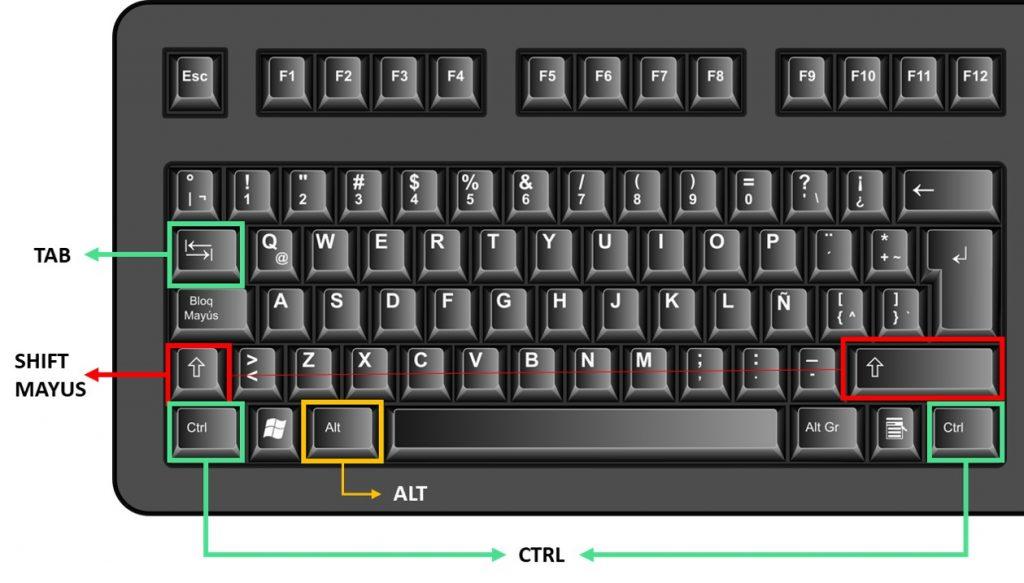 teclado para atajos de excel