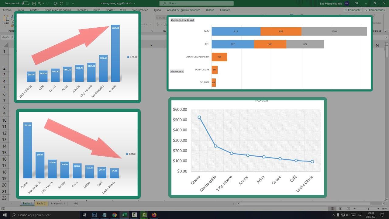 Cómo ordenar los elementos de una gráfica en Excel