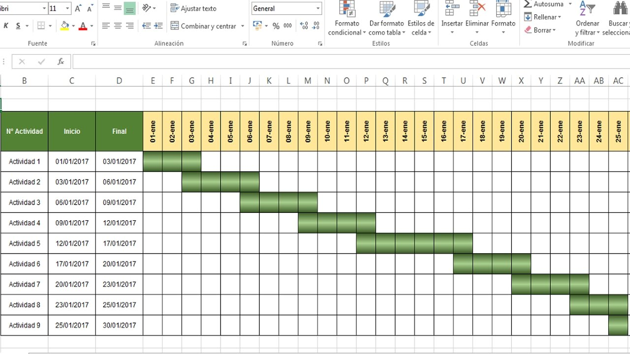 Diagramas de Gantt con Formato Condicional