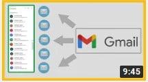 Cómo crear grupos de contactos para envíos de correos masivos